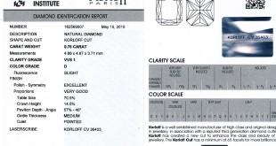 Certificat de gravage IGI
