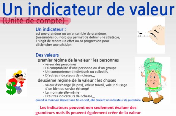Jean-Michel Cornu - monnaie comme indicateur de valeur - monnaies complémentaires