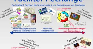 Jean-Michel Cornu - la monnaie facilite l'échange