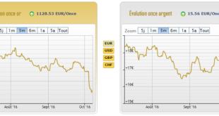 cours or argent euro 07 octobre 2016