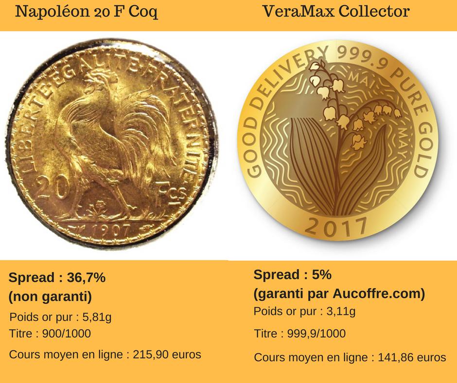 Napoléon 20F marianne Coq VeraMax Collector Vera Valor