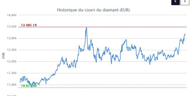 prix-diamant-euros-2016