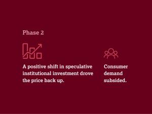 Demande en or au 3e trimestre 2015 - phase 2 (c) WGC