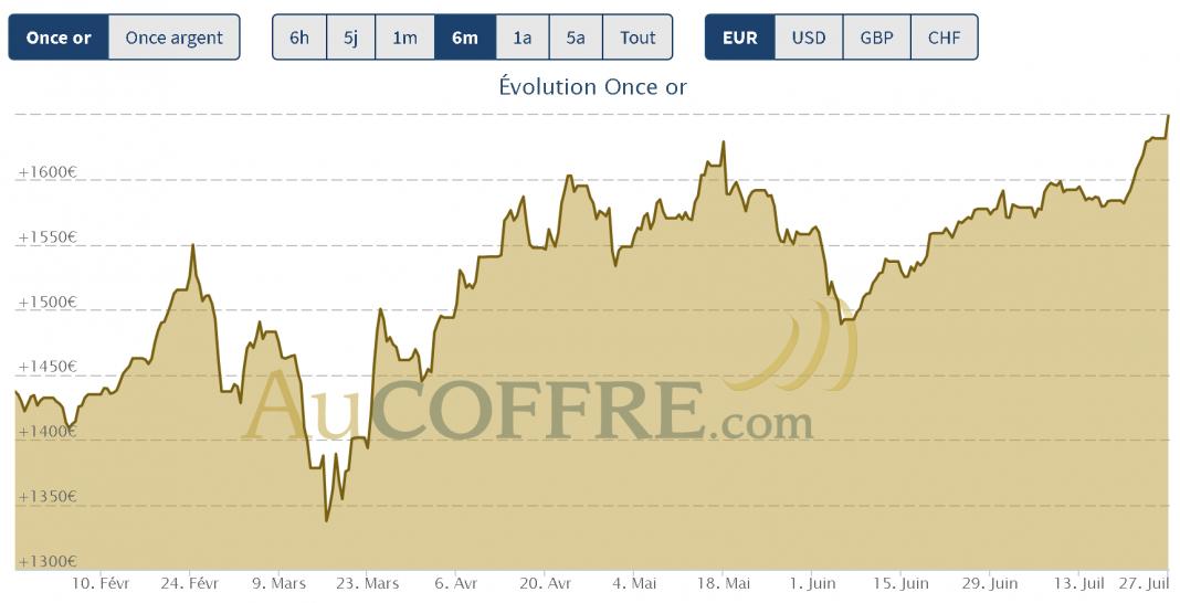 fin juillet 2020, des records pour les cours de l'or et de l'argent