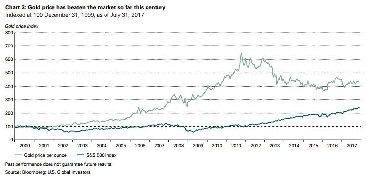 prix de l'or cours de l'or marchés